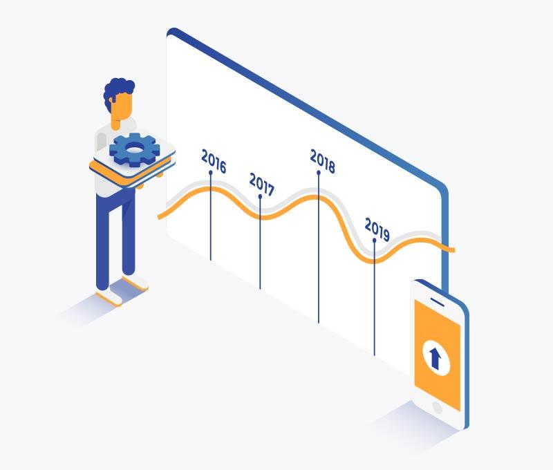 Marqueting digital analisis web